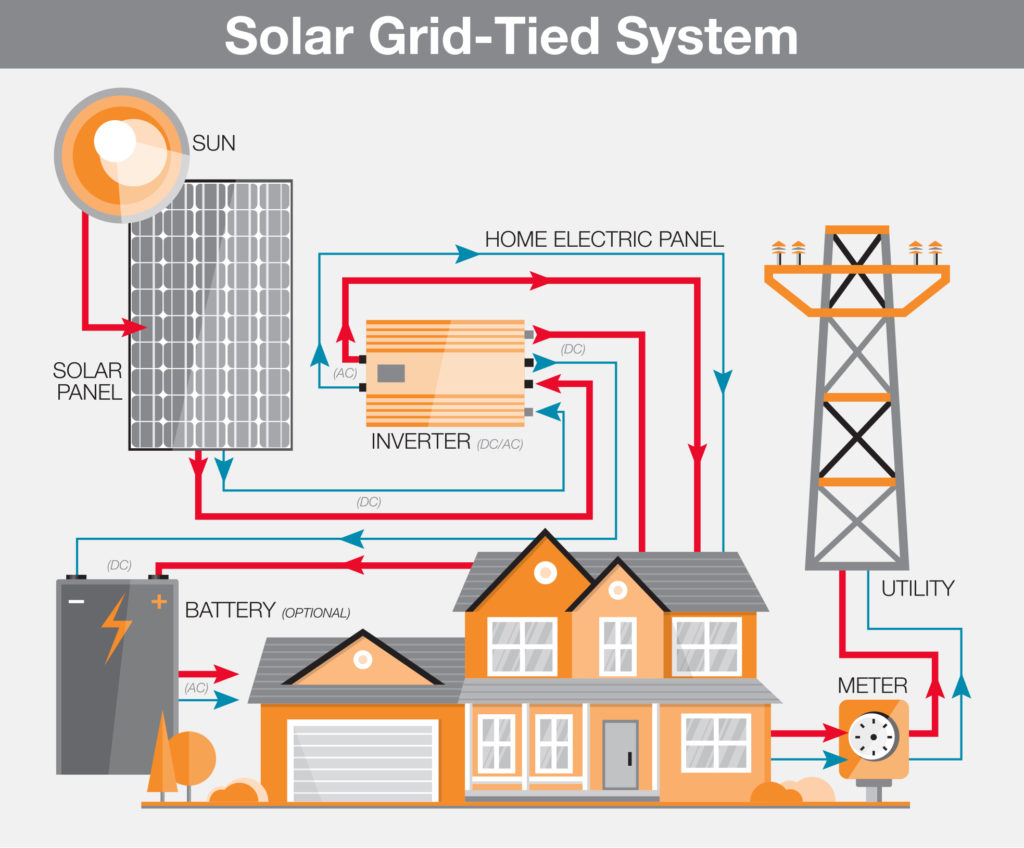 EPS_HOW_SOLAR_WORKS_GRAPHIC